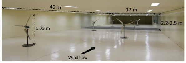 Wind tunnel experiment